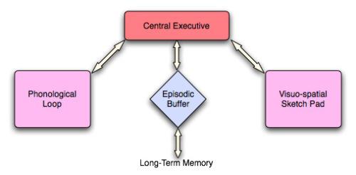 episodic_buffer