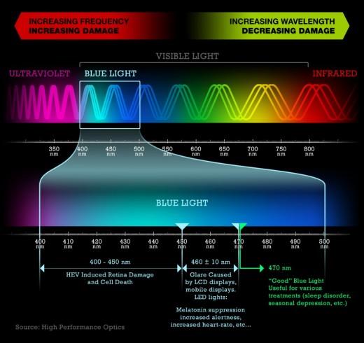 light-spectrum-1024x966