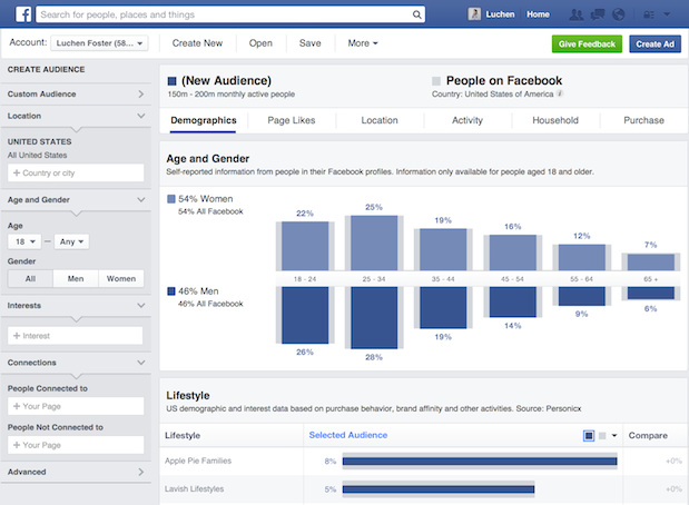 Facebook Launches Marketing Tool Audience Insights