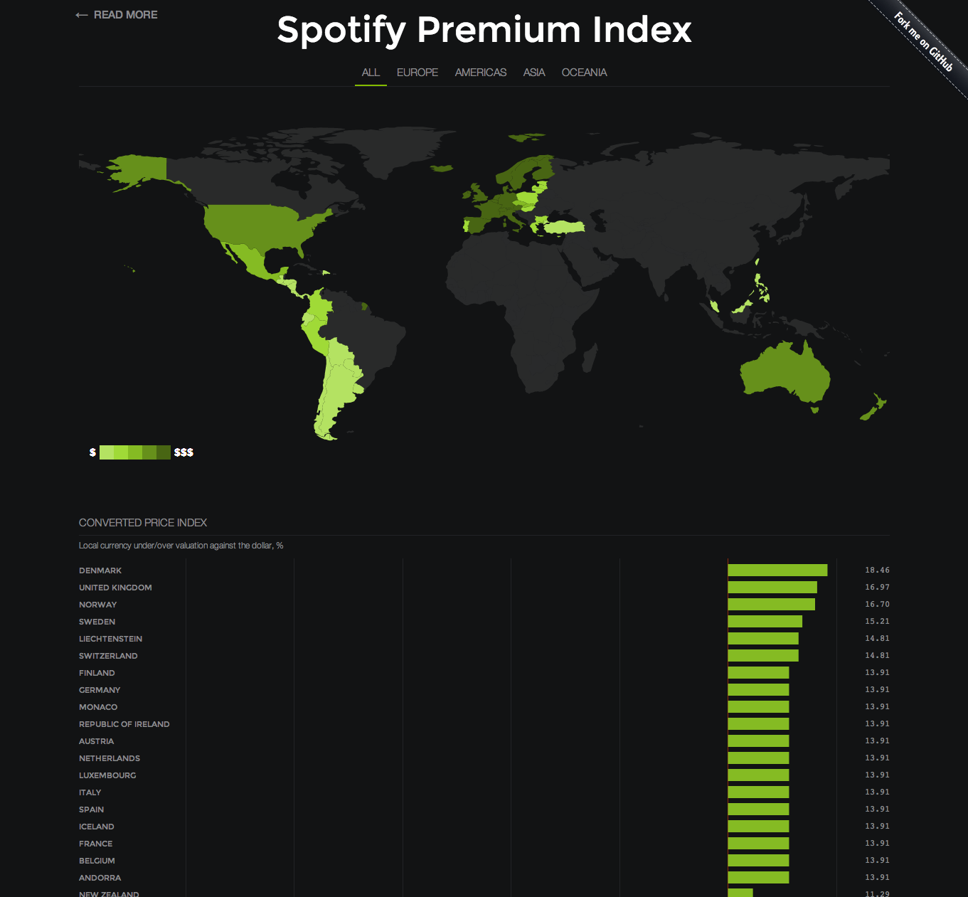 Spotify premium price year / Lovelace sandia health system