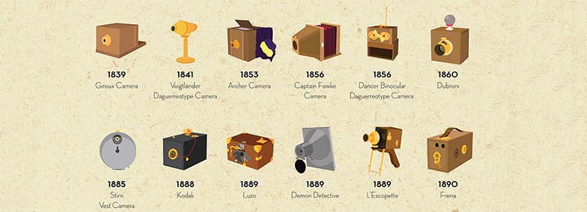 Stunning full-size poster of historical cameras is available free for download