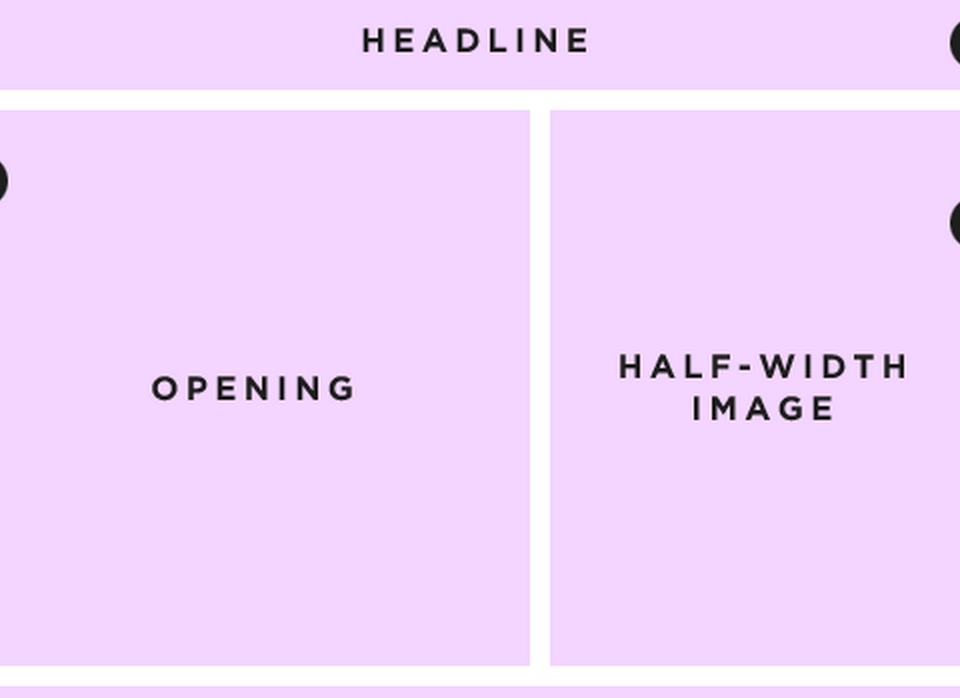 The anatomy of the perfect blog post his blueprint for a perfect blog post always includes an image to the right malvernweather Images