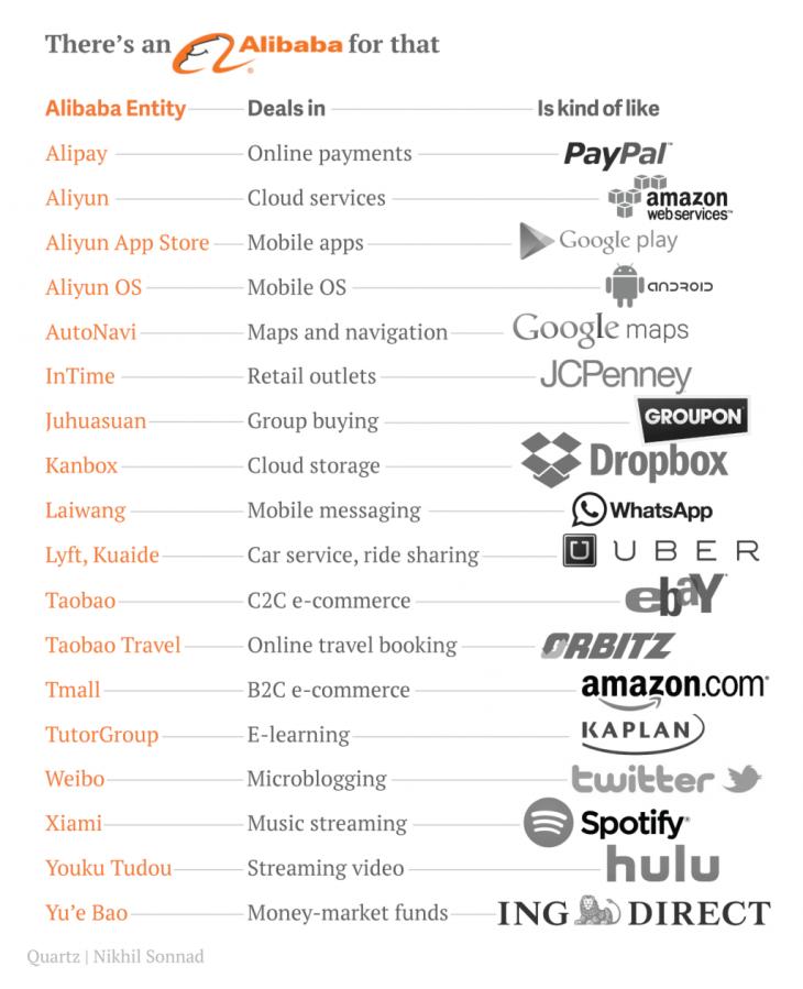 alibaba-comparison