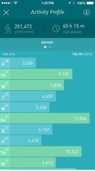 app store perfil ss 220x473 13 de las mejores nuevas aplicaciones iOS lanzada en abril