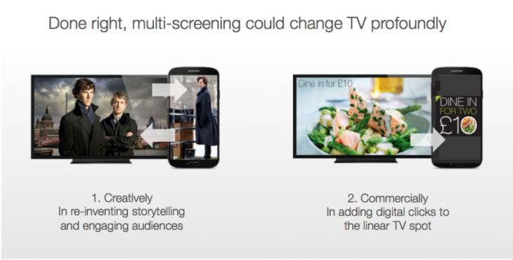 second screen tv