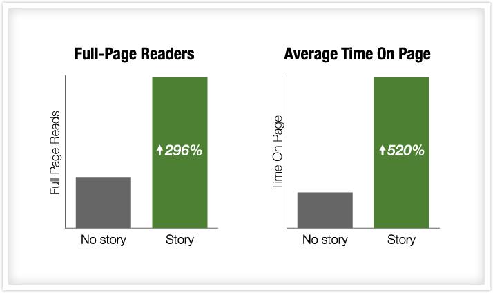 story-chart_final
