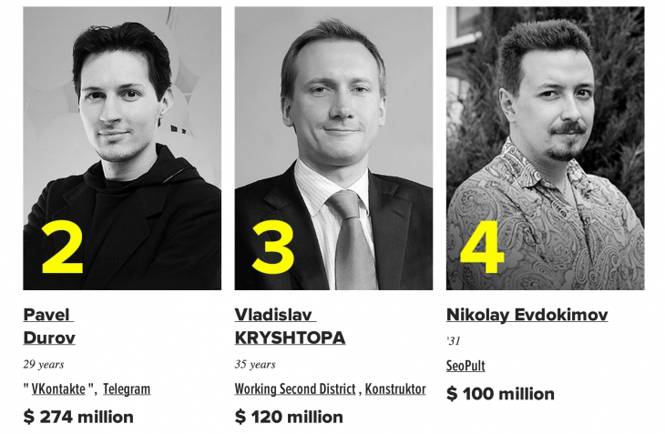 Russian tech entrepreneurs