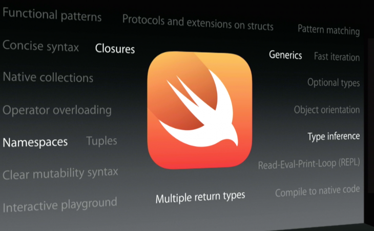 Apple announces Swift, a new programming language for iOS and OS X