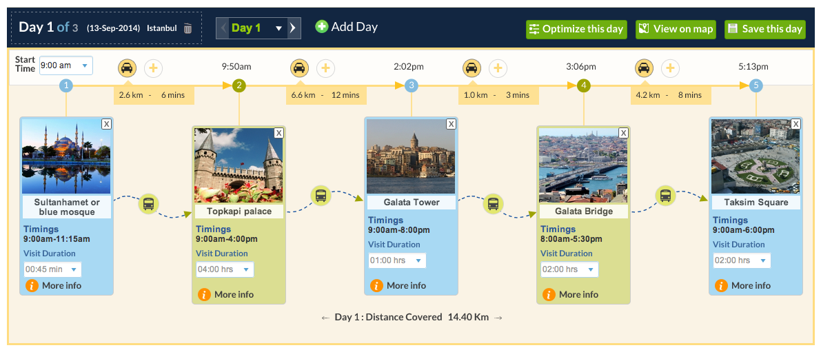 travel planner triphobo wants to be tripadvisor of itineraries