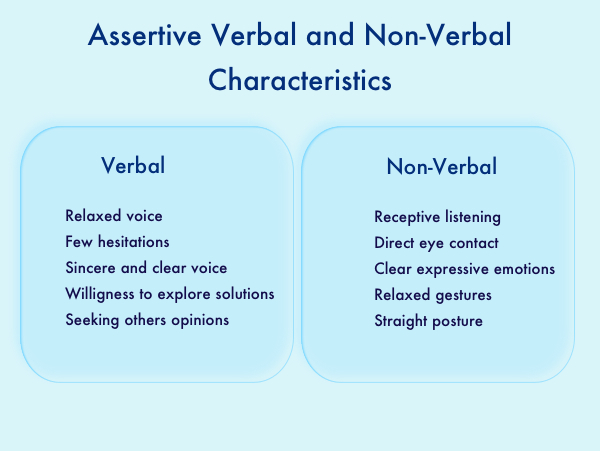 More be assertive to need 16 Ways