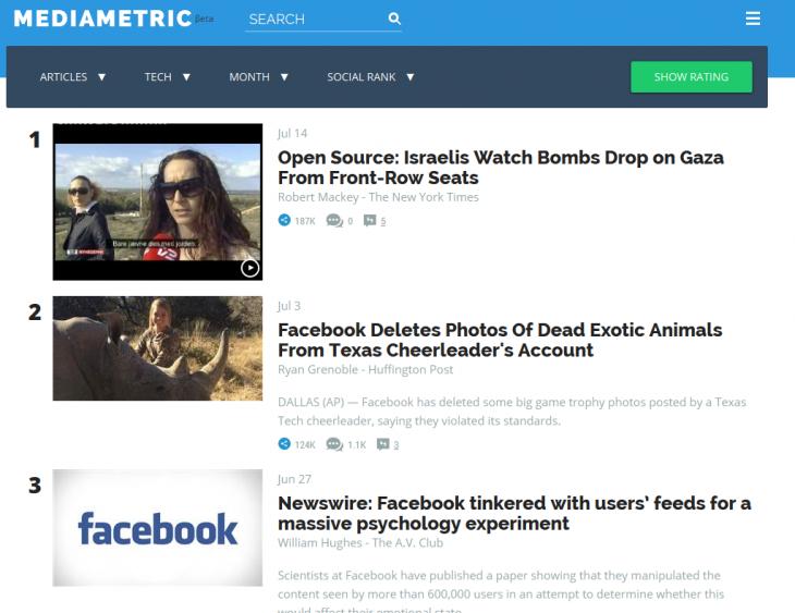 FireShot Screen Capture #238 - 'Mediametric' - mediametric_com_rating_source=articles&tags=1043944&period=3&ranking=4