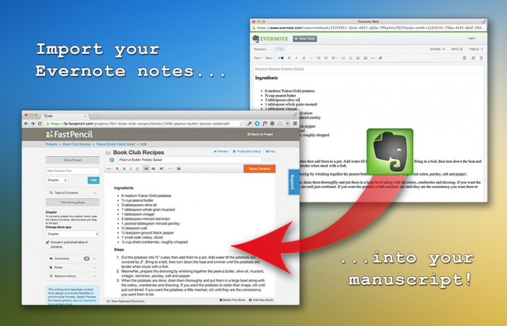 Evernote integrates with FastPencil so you can publish your notes as a book