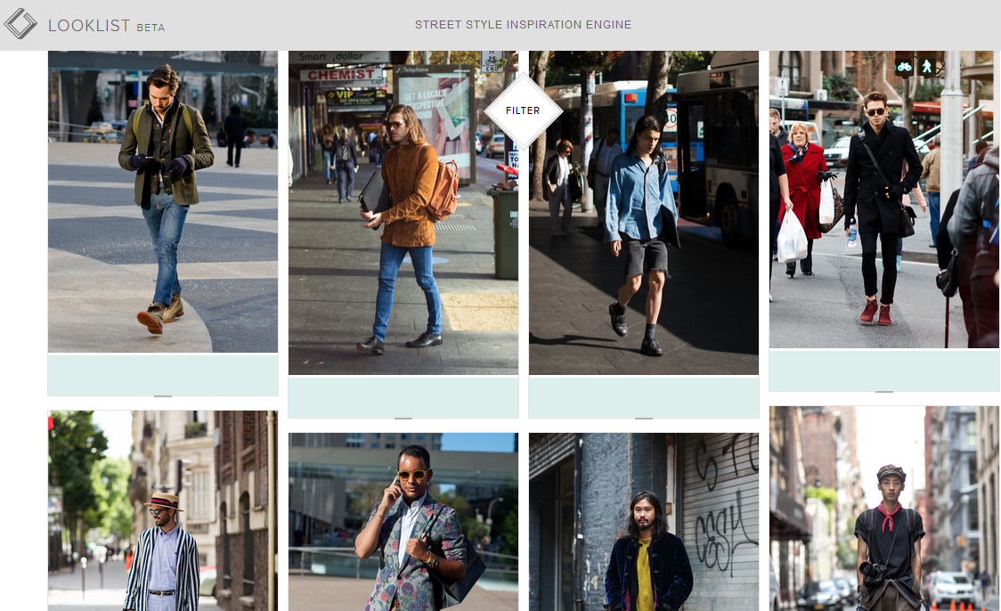 Looklist: Fashion Inspiration From Across the Web