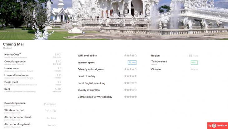 Screenshot 2014-07-31 12.32.51