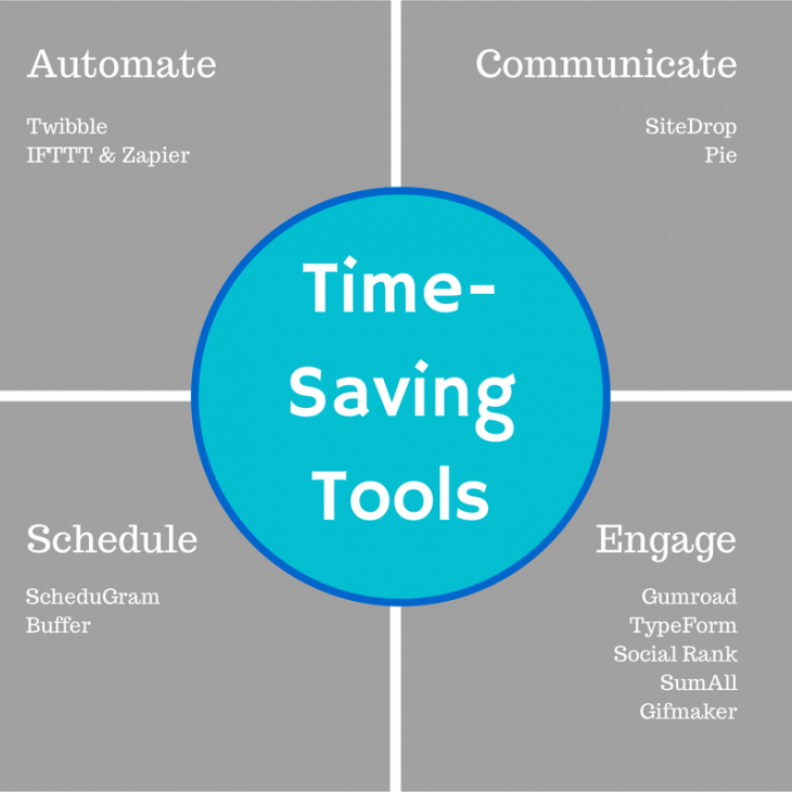 Time-Saving-Tools