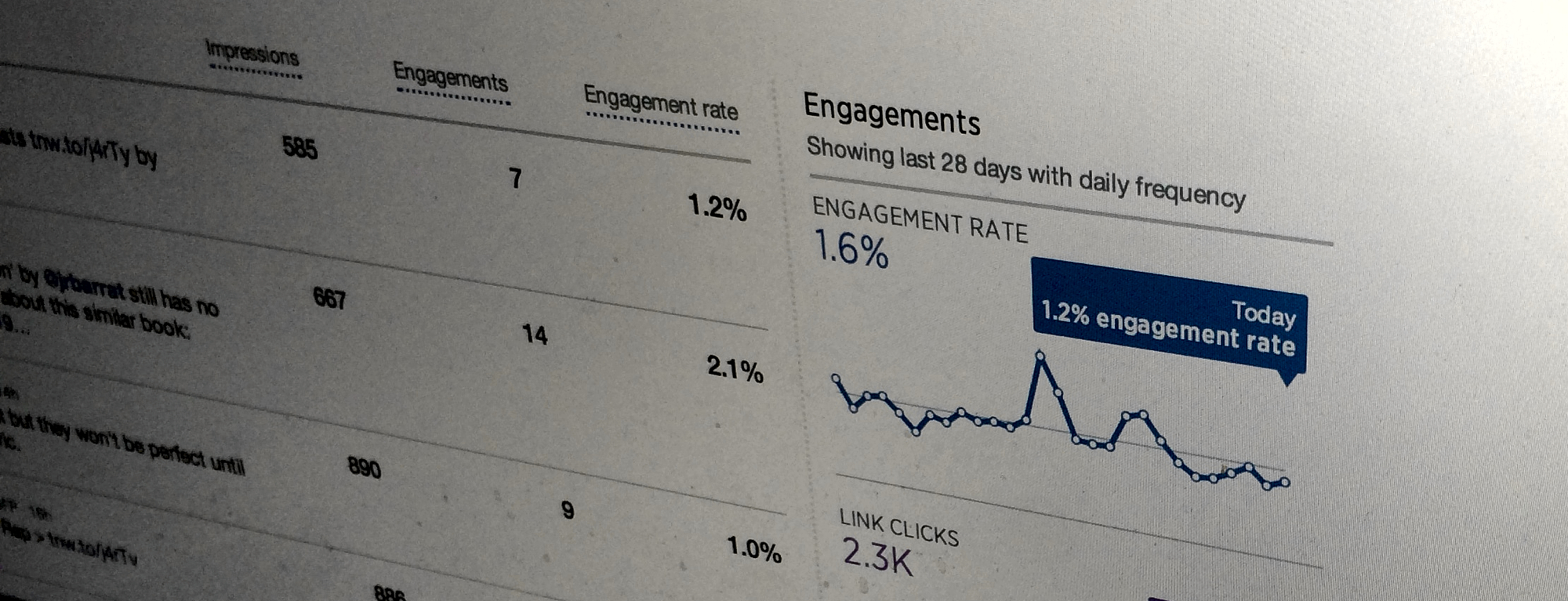 Twitter Analytics Could Turn Us Into Engagement Addicts
