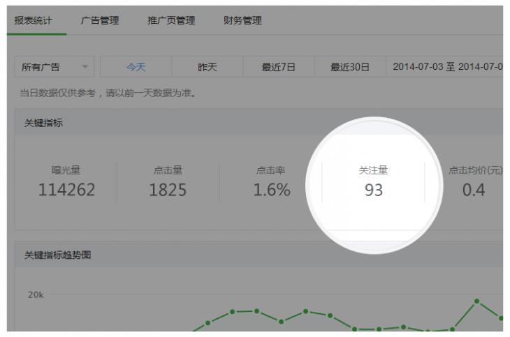WeChat-Ads-2