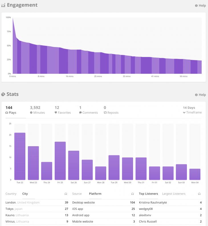 Analytics Screenshot 1
