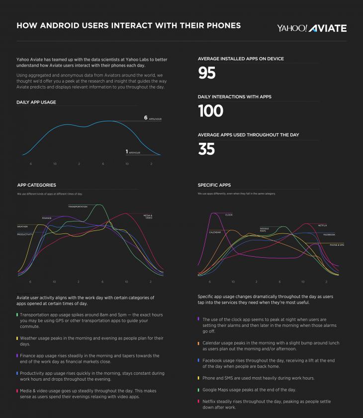 Aviate Infographic 8_23