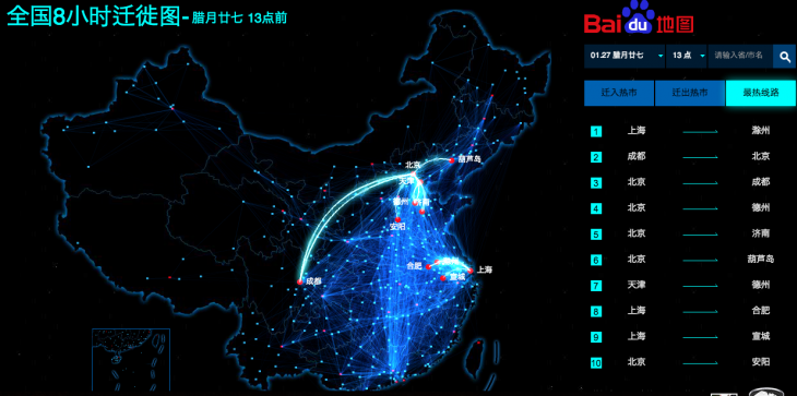 Baidu-Migration