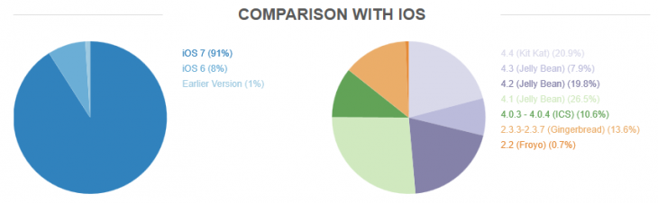 FireShot Screen Capture #255 - 'Android Fragmentation Report July 2014 - OpenSignal' - opensignal_com_reports_2014_android-fragmentation