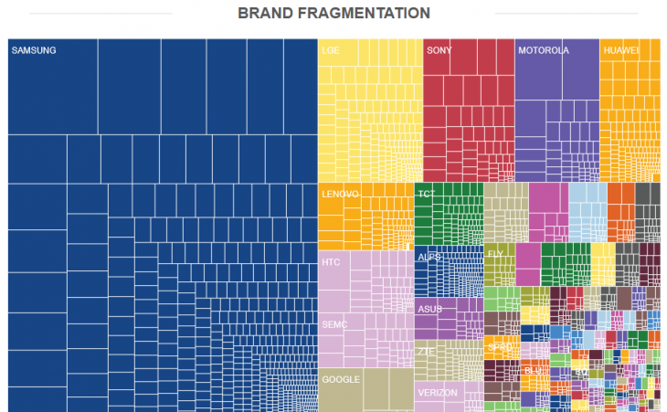 FireShot Screen Capture #256 - 'Android Fragmentation Report July 2014 - OpenSignal' - opensignal_com_reports_2014_android-fragmentation