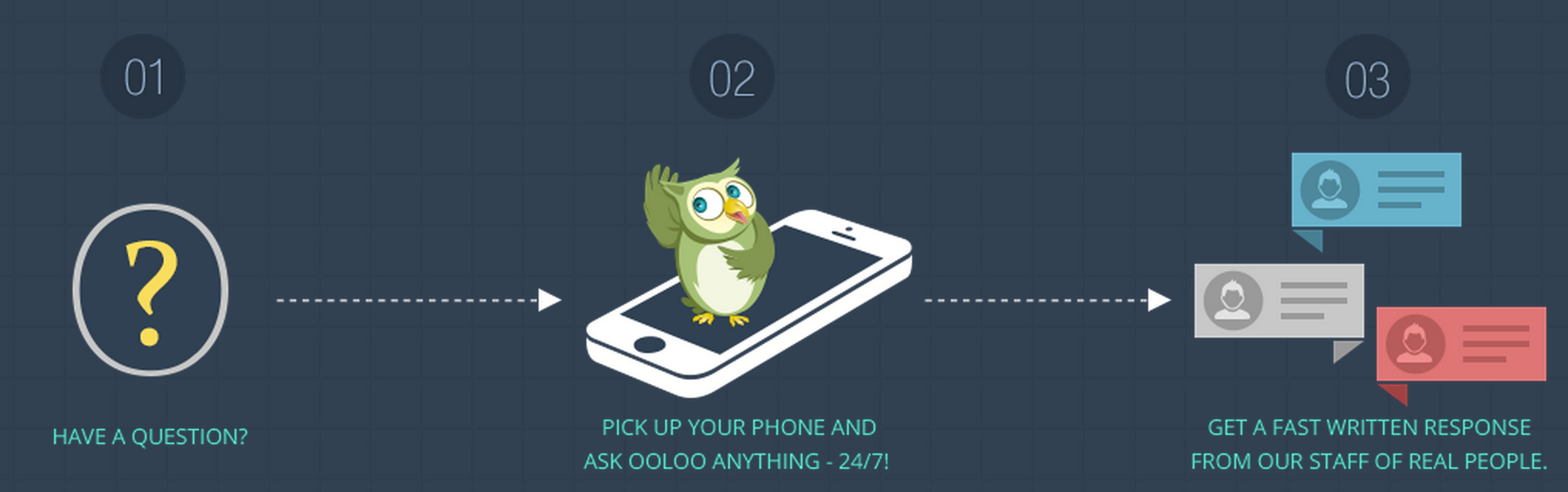 The Ooloo App Has Real People Answer Your Questions