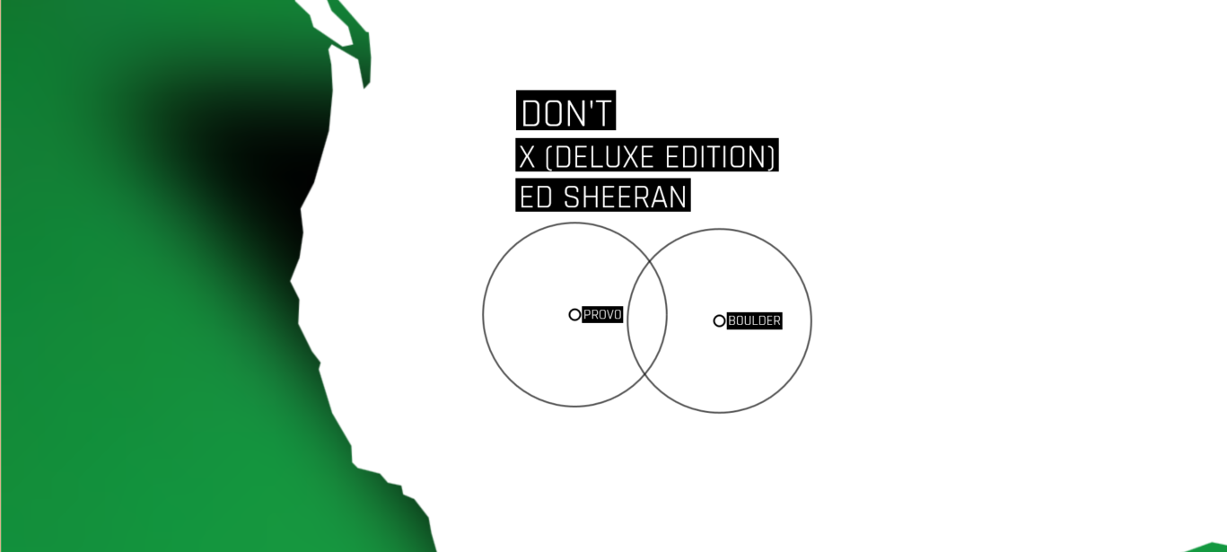 Serendipity Visualises Simultaneous Spotify Listening