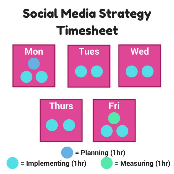 Social-Media-Strategy-Timesheet-1