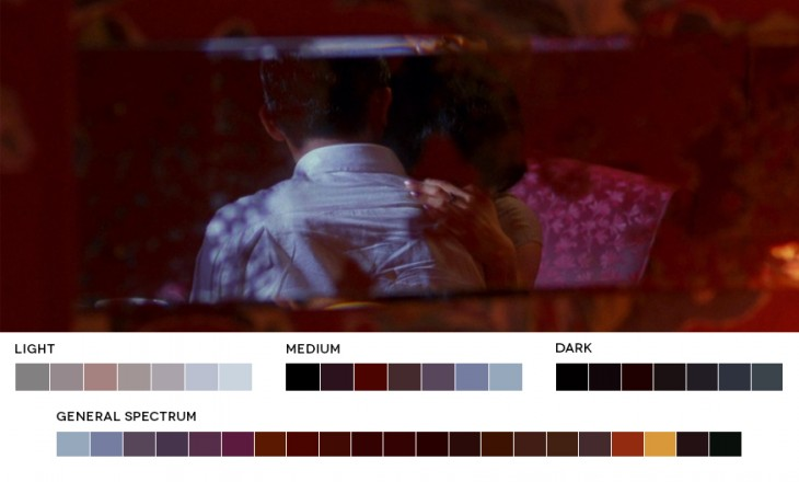mood for love