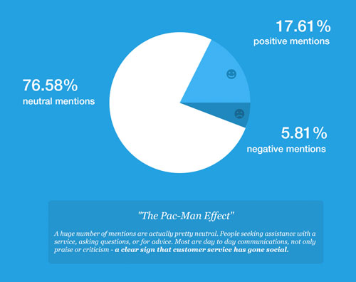 mention_infographic3
