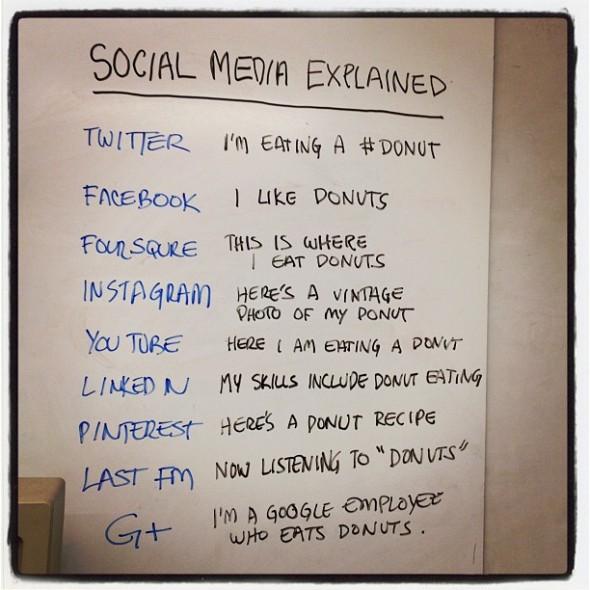 social_media_donut-590x590