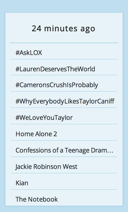 trends24