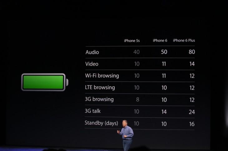 Apple_Oct_2014_138