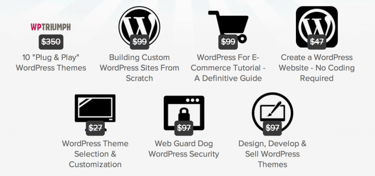WordPress kit contents
