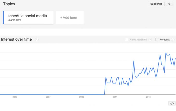 google-trends-schedule-social-media-1024x649