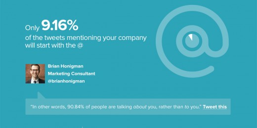 monitoring-your-brand-on-twitter