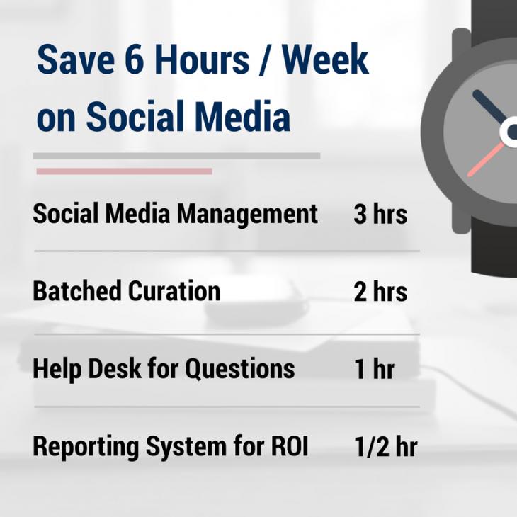 save-time-on-social