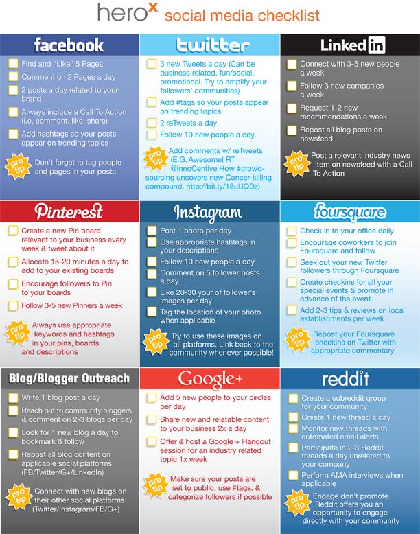 social_media_checklist