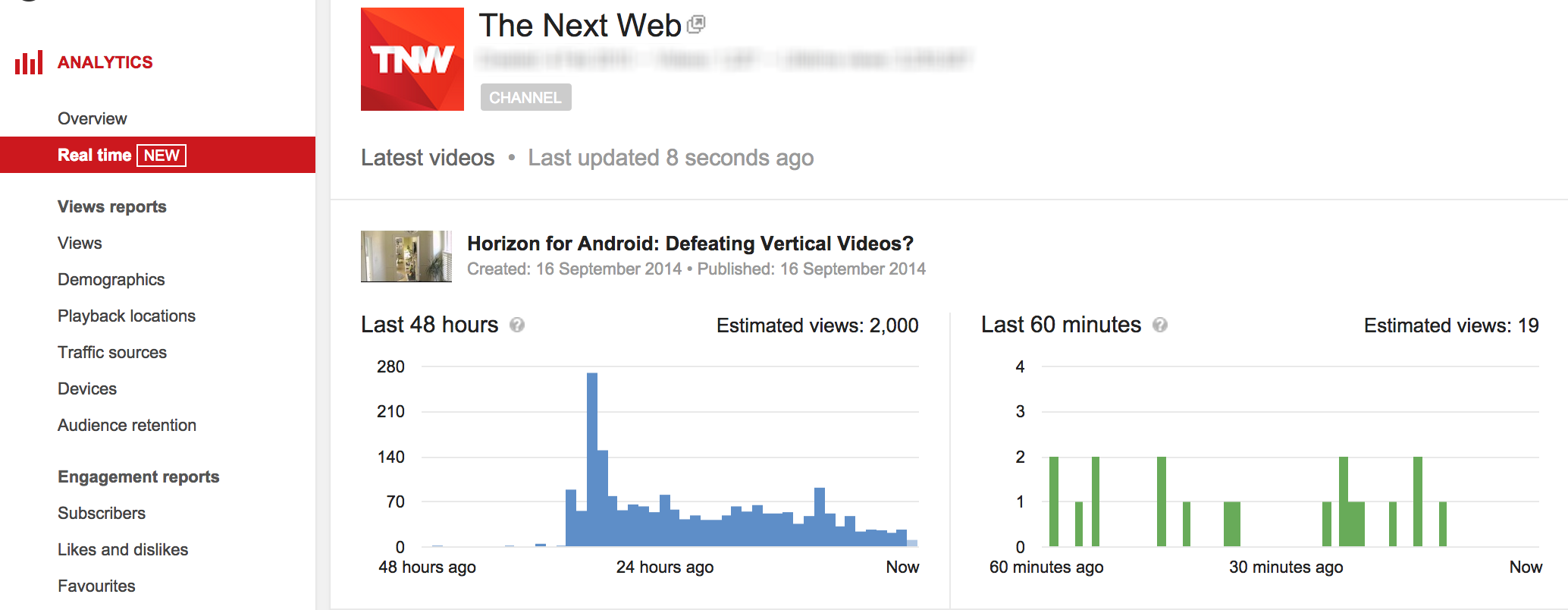 YouTube Adds Minute-by-Minute Analytics