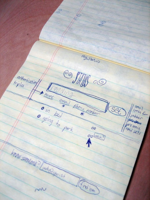 An original sketch for the layout of twttr. Credit: Jack Dorsey/Flickr