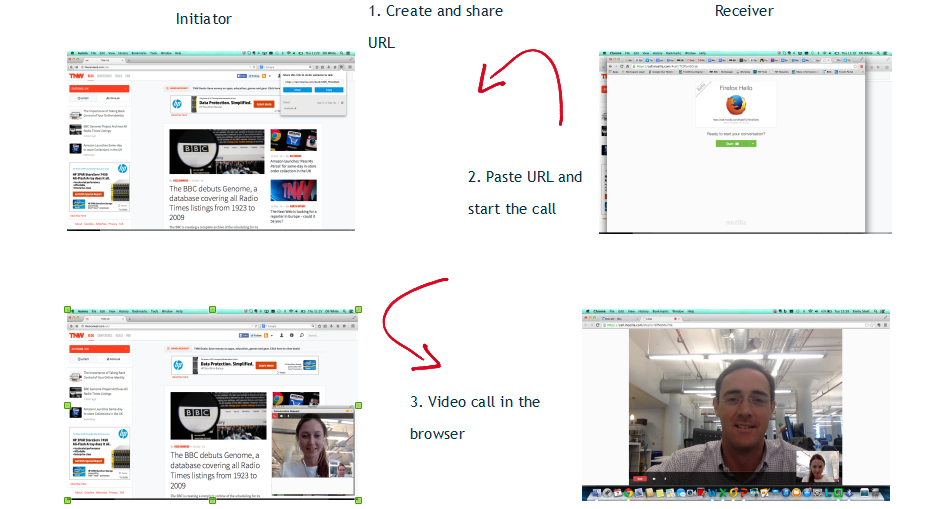 Firefox Hello Lets You Make Video Calls from the Browser