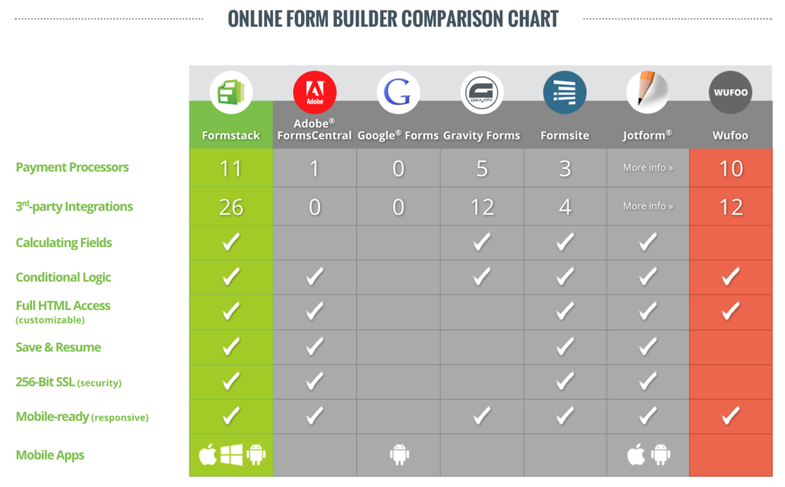 Steal Competitor S Customers With Effective Comparison Pages