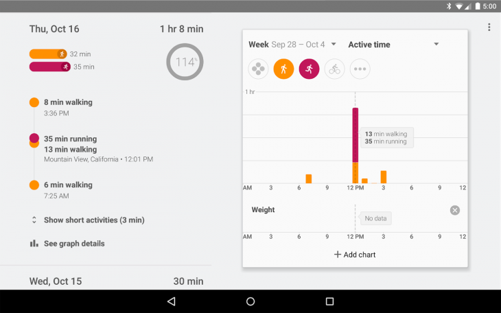 The Google Fit App While A Useful Tool In Itself Is Also Showcasing Its Own APIs As It Lets You Connect Third Party Devices And Apps To Gather All