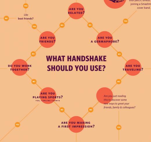 end awkward handshakes