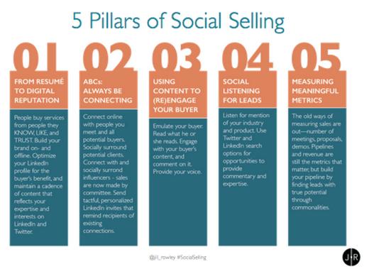 5 pillars social