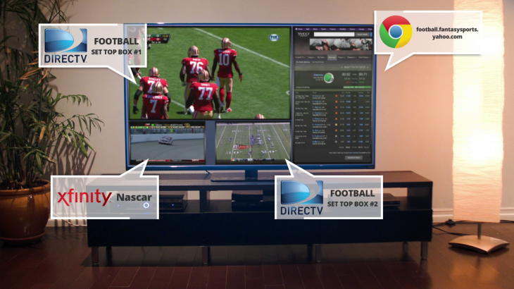 SkreensTV Combines 5 HDMI Signals on Your TV