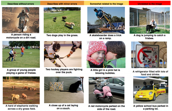 Google reveals auto-captioning technology that describes the content of photos