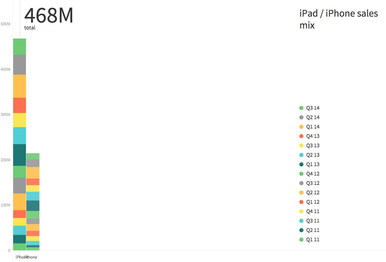 Screen Shot 2014-11-25 at 7.20.28 am