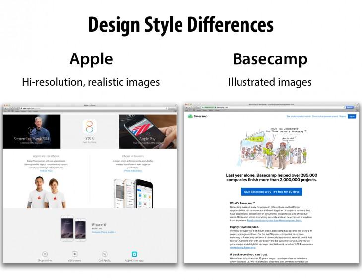 apple-and-basecamp-design